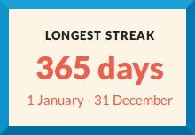2015 WP streak