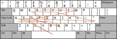 txt art keyboard